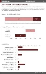 HR Consulting Profit