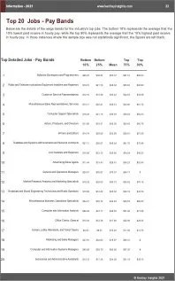 Information Benchmarks