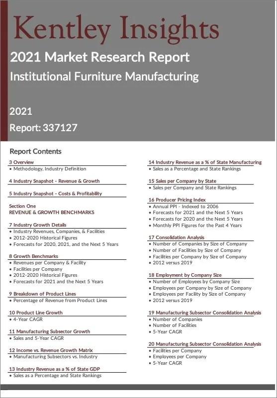 Institutional-Furniture-Manufacturing Report