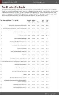 Investigation Services Benchmarks