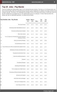 Janitorial Services Benchmarks