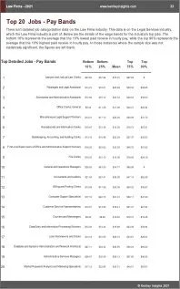 Law Firms Benchmarks