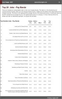 Linen Supply Benchmarks