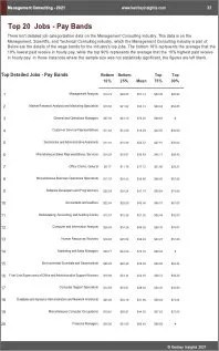 Management Consulting Benchmarks