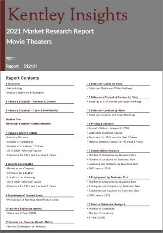 Movie Theaters Report