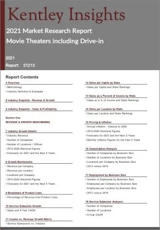 Movie Theaters including Drivein Report