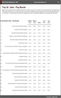 Natural Gas Distribution Benchmarks