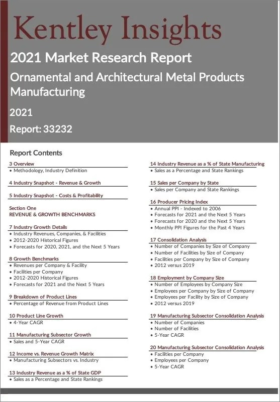 Ornamental-Architectural-Metal-Products-Manufacturing Report
