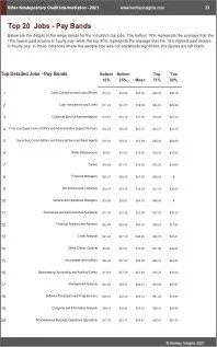 Other Nondepository Credit Intermediation Benchmarks