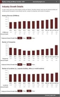 Payday Lending Money Transfers Revenue