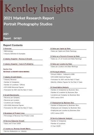 Portrait Photography Studios Report