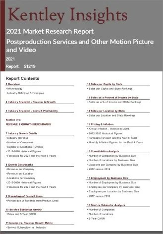 Postproduction Services Other Motion Picture Video Report