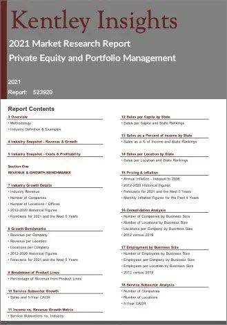 Private Equity Portfolio Management Report
