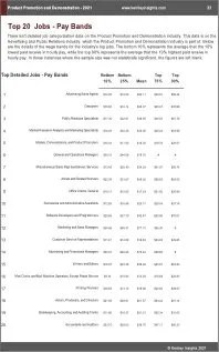 Product Promotion Demonstration Benchmarks