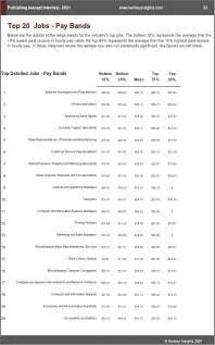 Publishing except Internet Benchmarks