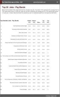 Real Estate Brokerage Sales Benchmarks
