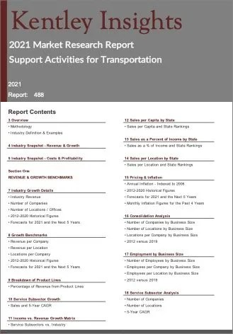 Support Activities for Transportation Report