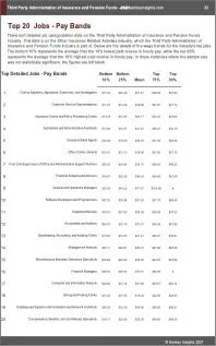Third Party Administration of Insurance Pension Funds Benchmarks