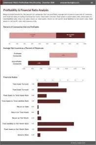 Unlaminated Plastics Profile Shape Manufacturing Profit