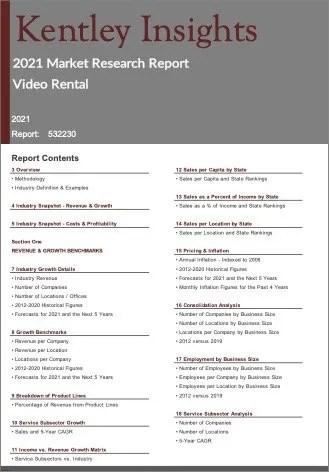 Video Rental Report