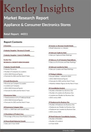 Appliance & Consumer Electronics Stores Market Research Report