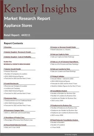 Appliance Stores Market Research Report