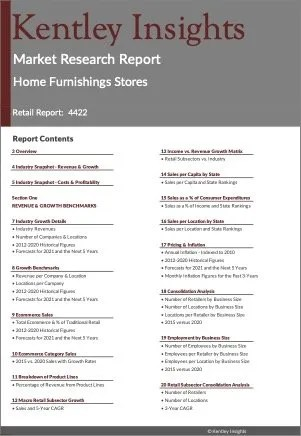 Home Furnishings Stores Market Research Report