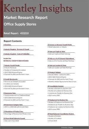 Office Supply Stores Market Research Report