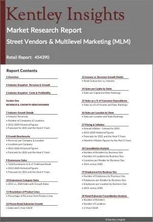 Street Vendors & Multilevel Marketing (MLM) Market Research Report