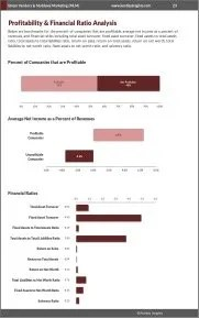 Street Vendors & Multilevel Marketing (MLM) Profitability