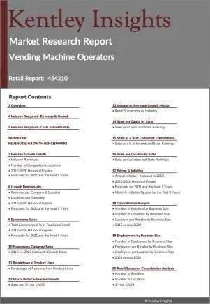 Vending Machine Operators Market Research Report