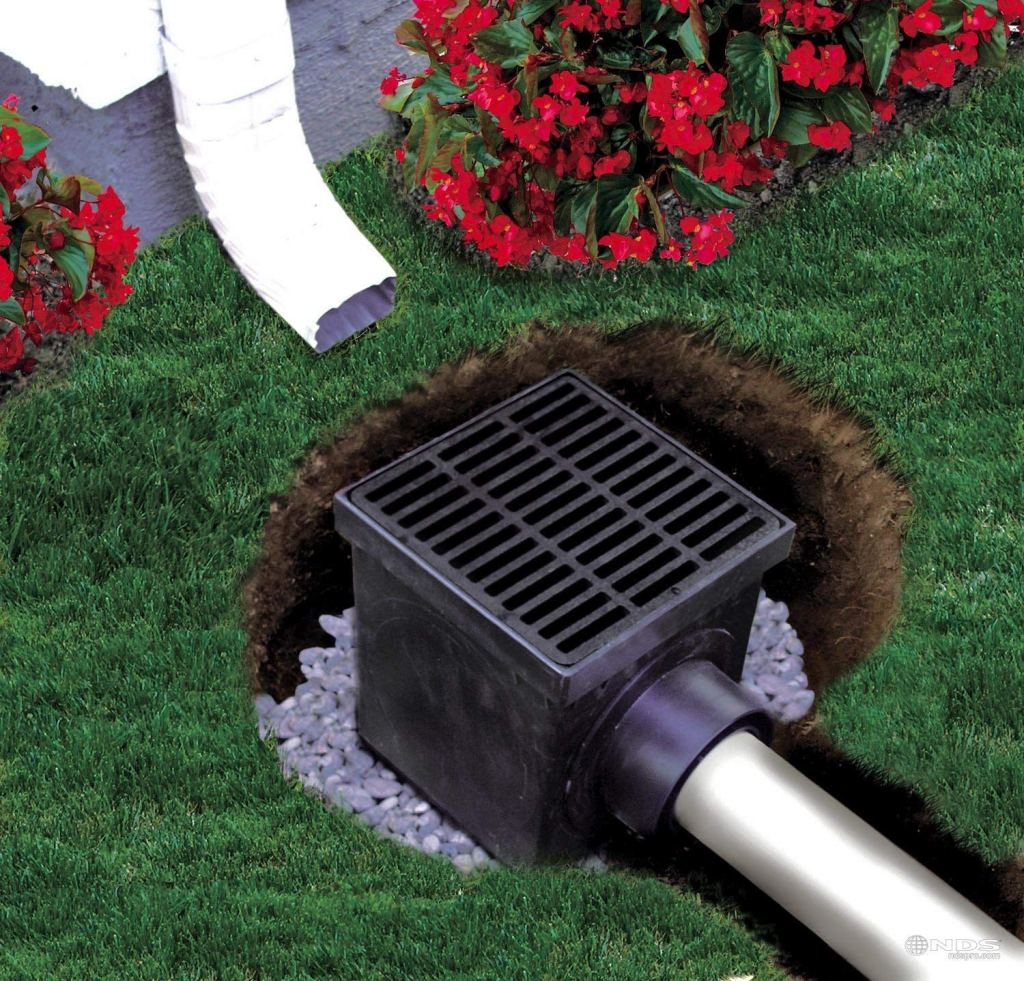 Types Of Landscape Drainage Systems Kentucky Lawn Care