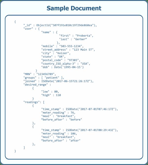 BGT Sample Document