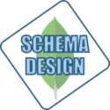 Schema Design in MongoDB