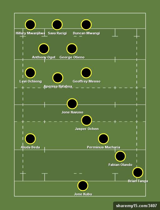 KABRAS-SUGAR-lineup-formation-tactics