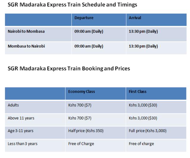 SGR Madaraka Express train - SGR Madaraka Express Train Schedule, Fare and Timings