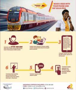 Booking Madaraka Express Train Using MPESA