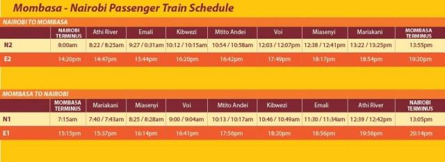 Kenya Railways Unveils Madaraka Express Online Booking Website