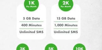 New Safaricom PostPay Plans With No-Expiry Unveiled