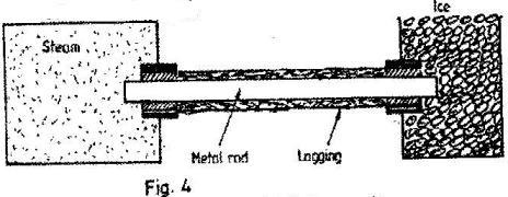 When a Bunsen burner is lit below wire guaze, it is noted