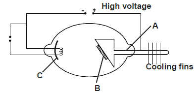 The figure below shows the construction and circuit of the