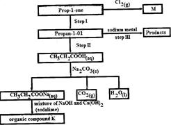 Study the flow chart below and use it to answer the