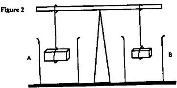 Figure 14 shows a cork floating on water and held to the