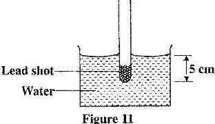 Figure 11 shows a test-tube whose cross-sectional area is
