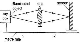 Experiment to determine the focal length of a converging