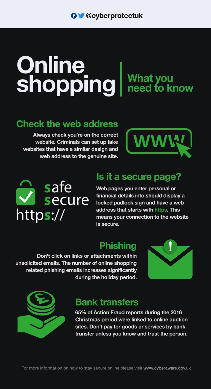 cyberaware uk online shopping