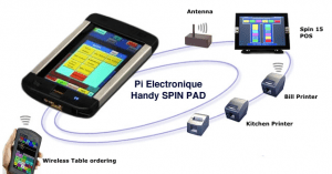 PI Electronique - wireless handheld ordering system for restaurants
