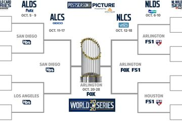 The (Already Too Late) 2020 MLB Playoff Predictions – Round One!