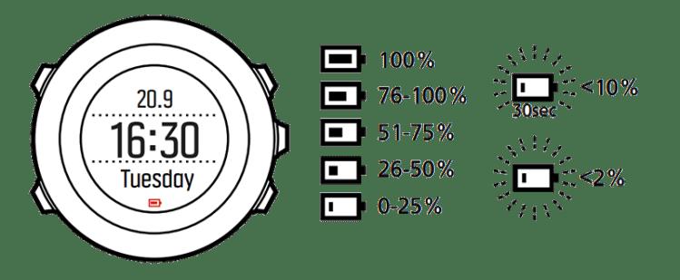 Suunto Traverse - indicatore carica batteria
