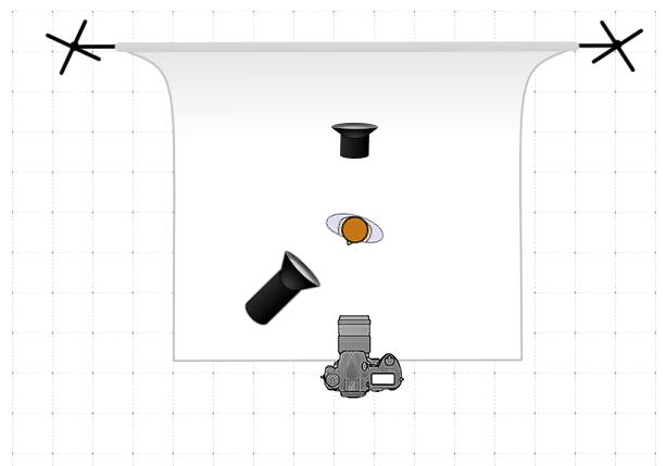 Schema delle luci